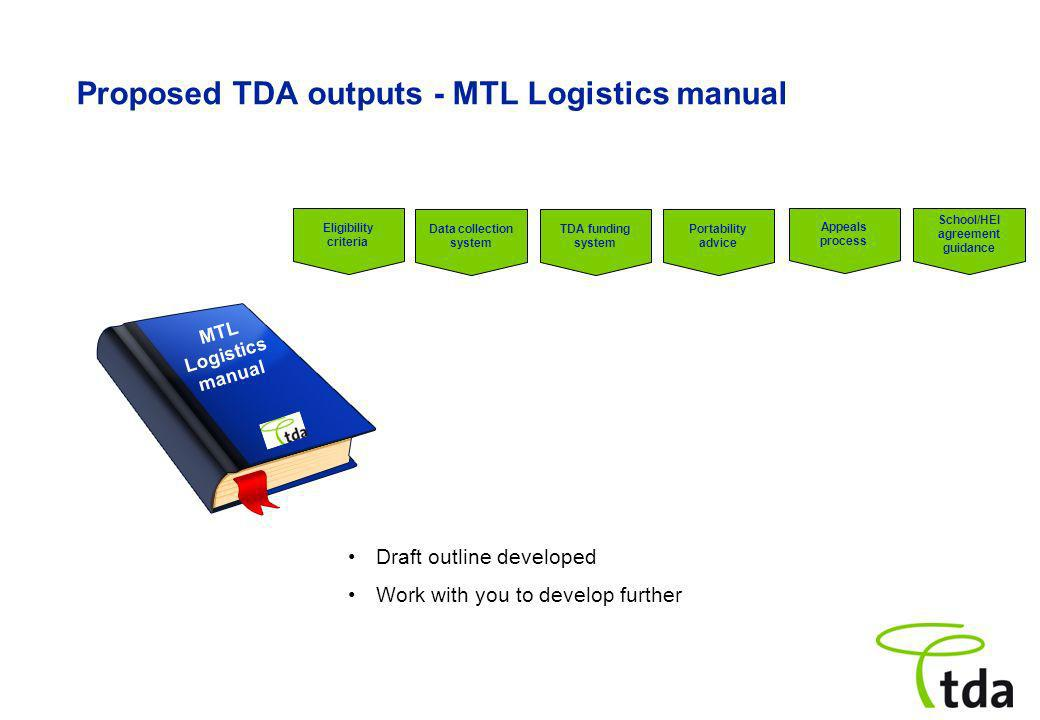 Proposed TDA outputs - MTL Logistics manual Eligibility criteria Data collection system TDA funding system School/HEI agreement guidance MTL Logistics manual Draft outline developed Work with you to develop further Portability advice Appeals process