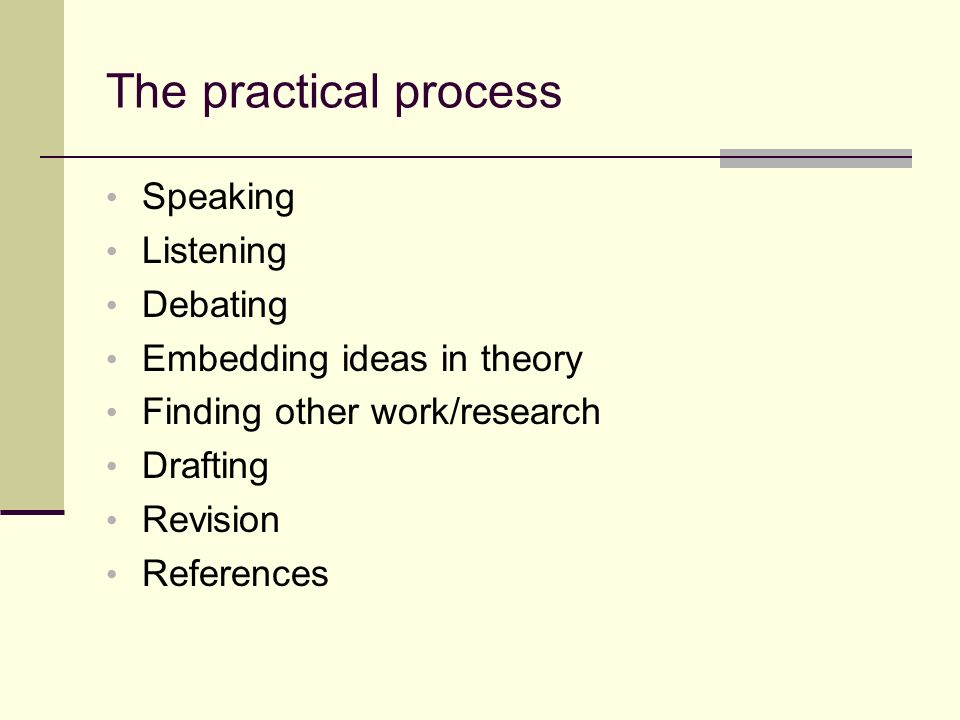 The practical process Speaking Listening Debating Embedding ideas in theory Finding other work/research Drafting Revision References