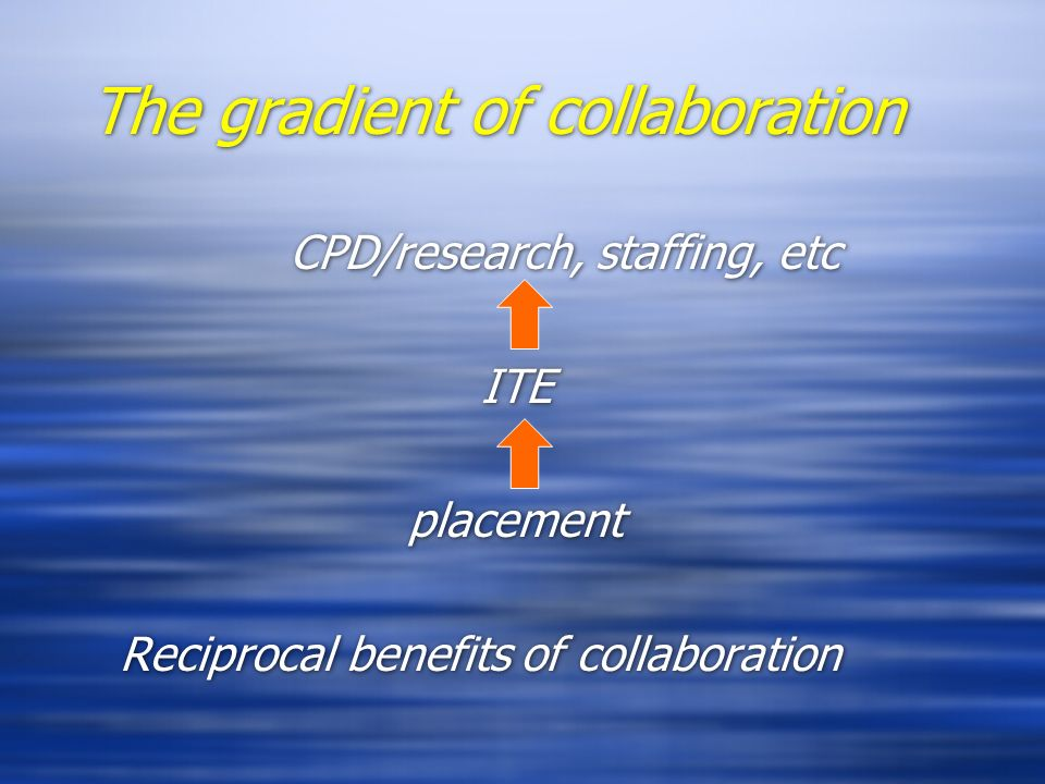 The gradient of collaboration CPD/research, staffing, etc ITE placement Reciprocal benefits of collaboration CPD/research, staffing, etc ITE placement Reciprocal benefits of collaboration