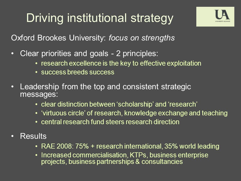 Driving institutional strategy Oxford Brookes University: focus on strengths Clear priorities and goals - 2 principles: research excellence is the key to effective exploitation success breeds success Leadership from the top and consistent strategic messages: clear distinction between scholarship and research virtuous circle of research, knowledge exchange and teaching central research fund steers research direction Results RAE 2008: 75% + research international, 35% world leading Increased commercialisation, KTPs, business enterprise projects, business partnerships & consultancies