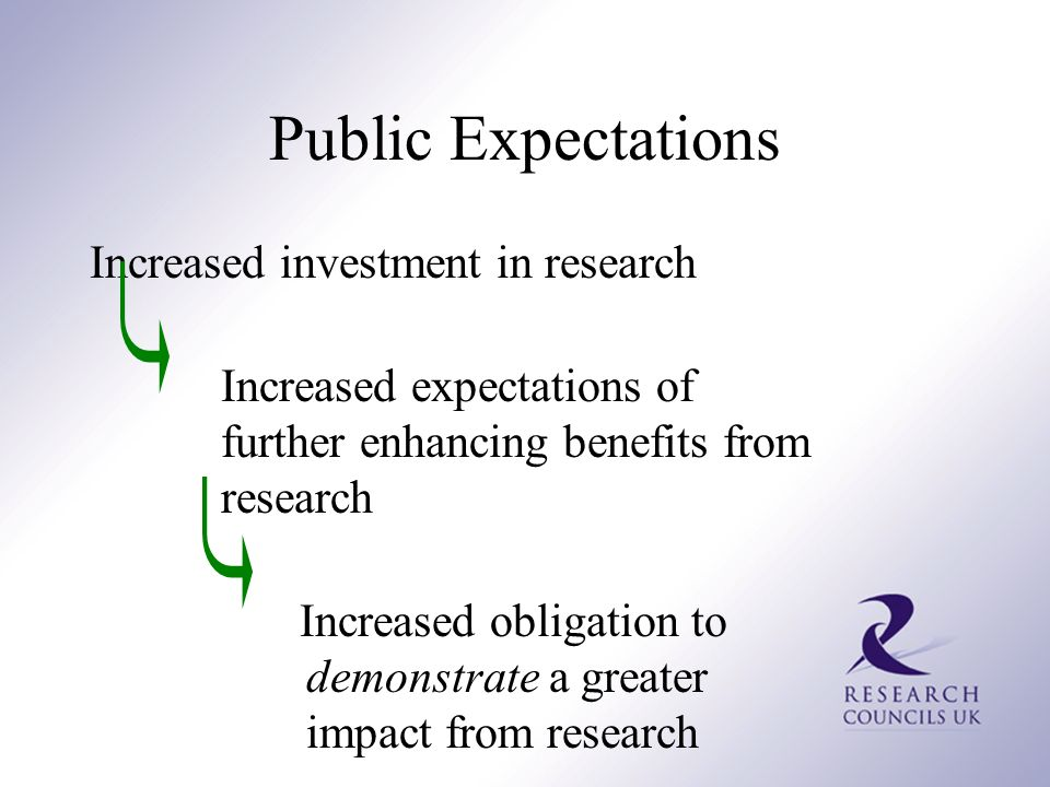 Increased investment in research Increased expectations of further enhancing benefits from research Increased obligation to demonstrate a greater impact from research Public Expectations