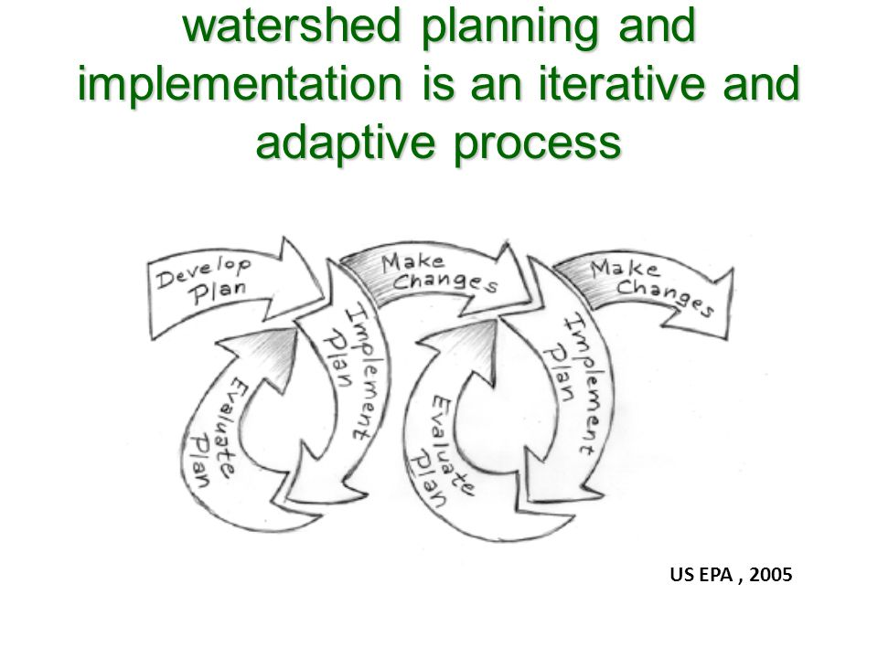 watershed planning and implementation is an iterative and adaptive process US EPA, 2005