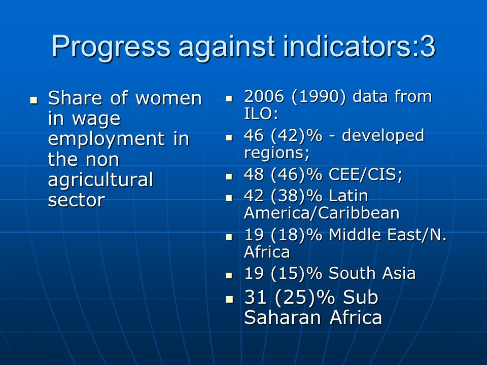 Progress against indicators:3 Share of women in wage employment in the non agricultural sector Share of women in wage employment in the non agricultural sector 2006 (1990) data from ILO: 2006 (1990) data from ILO: 46 (42)% - developed regions; 46 (42)% - developed regions; 48 (46)% CEE/CIS; 48 (46)% CEE/CIS; 42 (38)% Latin America/Caribbean 42 (38)% Latin America/Caribbean 19 (18)% Middle East/N.