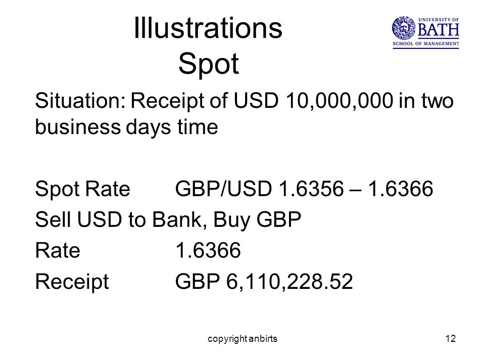 copyright anbirts12 Illustrations Spot Situation: Receipt of USD 10,000,000 in two business days time Spot RateGBP/USD 1.6356 – 1.6366 Sell USD to Bank, Buy GBP Rate 1.6366 ReceiptGBP 6,110,228.52