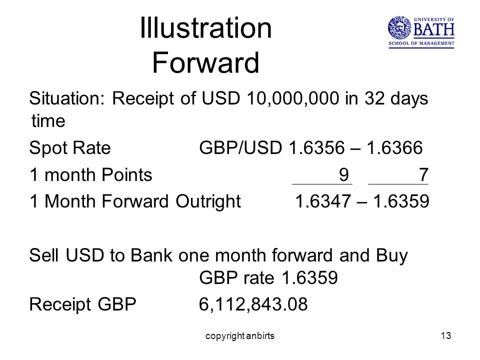 copyright anbirts13 Illustration Forward Situation: Receipt of USD 10,000,000 in 32 days time Spot Rate GBP/USD 1.6356 – 1.6366 1 month Points97 1 Month Forward Outright1.6347 – 1.6359 Sell USD to Bank one month forward and Buy GBP rate 1.6359 Receipt GBP 6,112,843.08