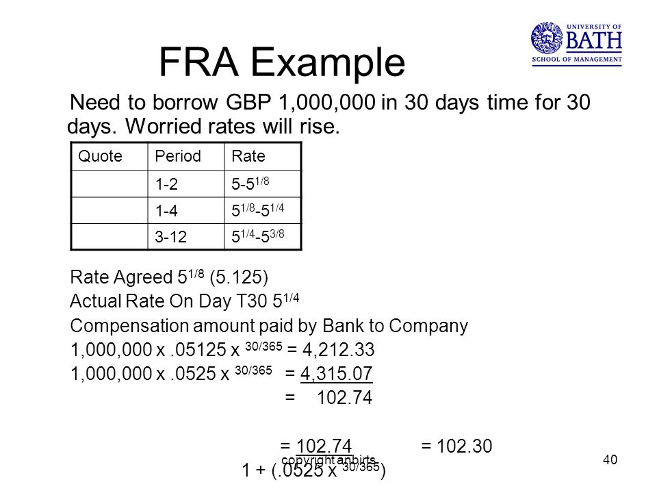 copyright anbirts40 FRA Example Need to borrow GBP 1,000,000 in 30 days time for 30 days.