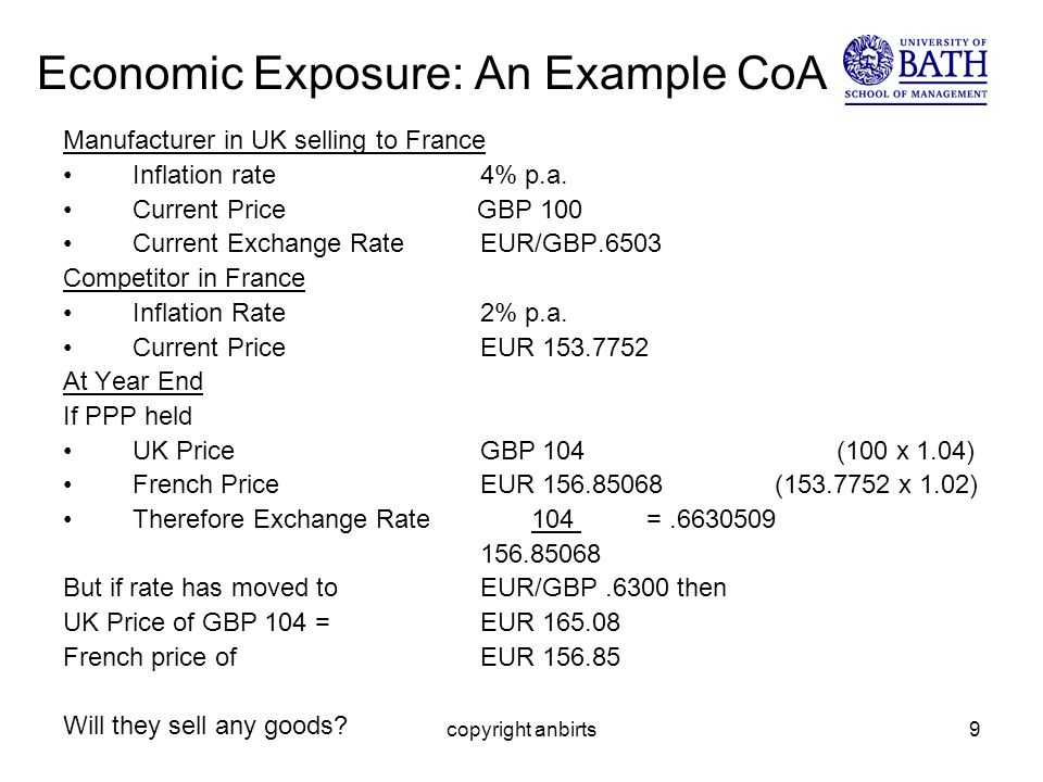 copyright anbirts9 Economic Exposure: An Example CoA Manufacturer in UK selling to France Inflation rate 4% p.a.