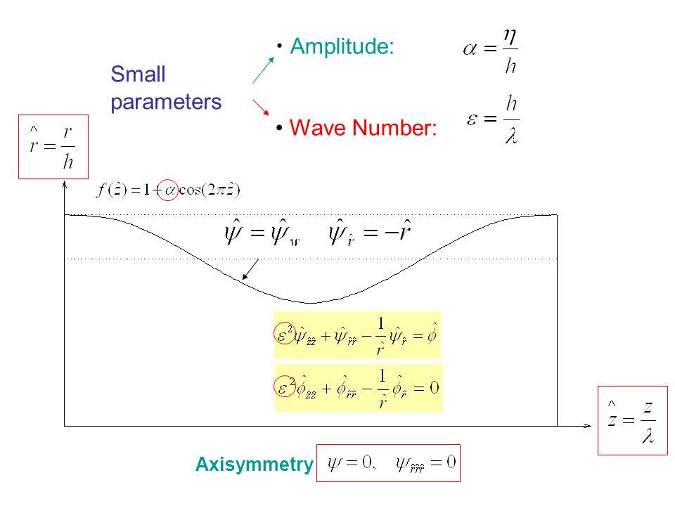 Axisymmetry Amplitude: Wave Number: Small parameters