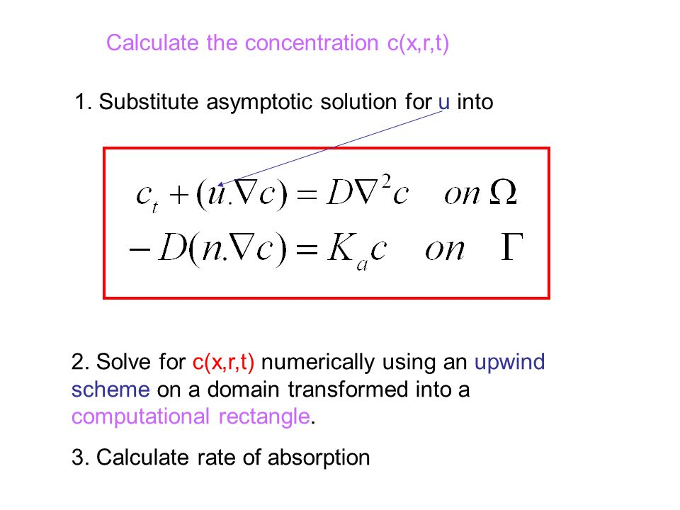 Calculate the concentration c(x,r,t) 1. Substitute asymptotic solution for u into 2.