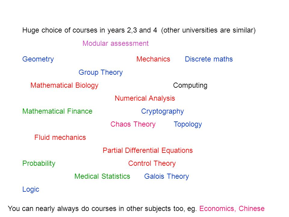 Huge choice of courses in years 2,3 and 4 (other universities are similar) Modular assessment Geometry Mechanics Discrete maths Group Theory Mathematical Biology Computing Numerical Analysis Mathematical Finance Cryptography Chaos Theory Topology Fluid mechanics Partial Differential Equations Probability Control Theory Medical Statistics Galois Theory Logic You can nearly always do courses in other subjects too, eg.