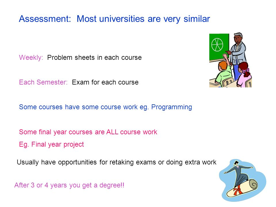 Assessment: Most universities are very similar Weekly: Problem sheets in each course Each Semester: Exam for each course Some courses have some course work eg.