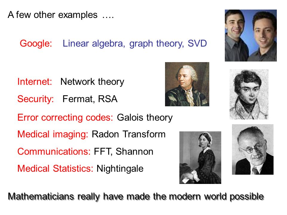 Linear algebra, graph theory, SVDGoogle: Error correcting codes: Galois theory Internet: Network theory Security: Fermat, RSA Mathematicians really have made the modern world possible Medical imaging: Radon Transform Communications: FFT, Shannon Medical Statistics: Nightingale A few other examples ….