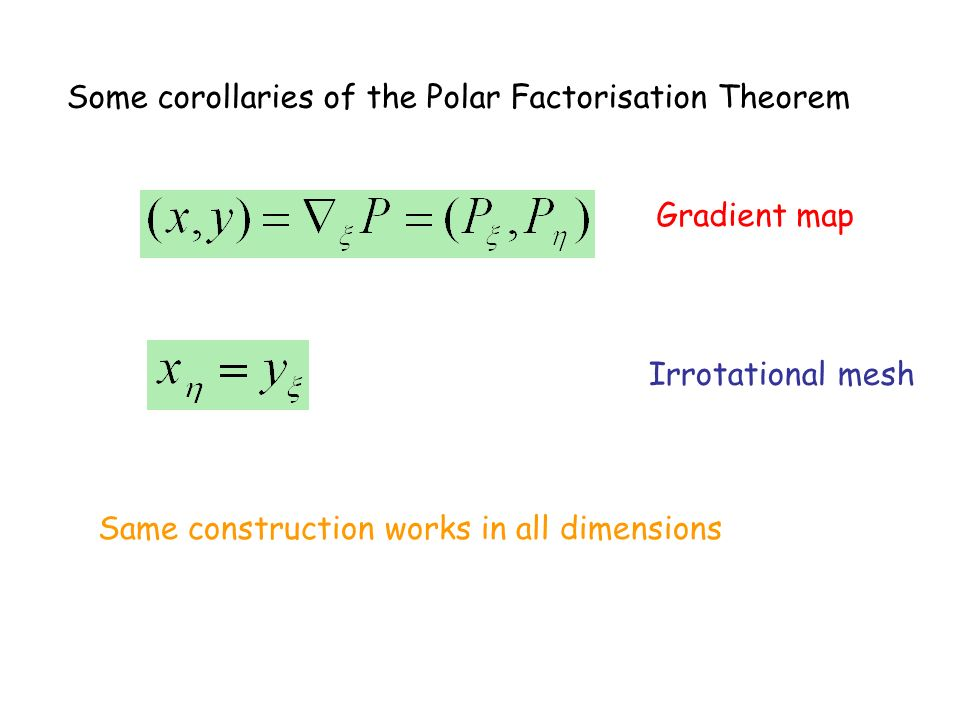Some corollaries of the Polar Factorisation Theorem Gradient map Irrotational mesh Same construction works in all dimensions