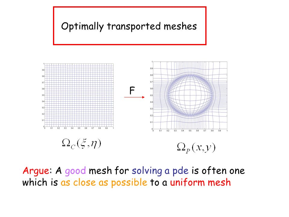 F Optimally transported meshes Argue: A good mesh for solving a pde is often one which is as close as possible to a uniform mesh