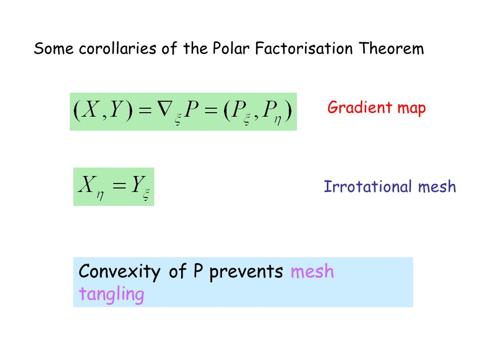 Some corollaries of the Polar Factorisation Theorem Gradient map Irrotational mesh Convexity of P prevents mesh tangling