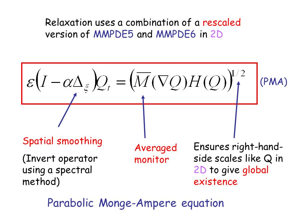 Relaxation uses a combination of a rescaled version of MMPDE5 and MMPDE6 in 2D Spatial smoothing (Invert operator using a spectral method) Averaged monitor Ensures right-hand- side scales like Q in 2D to give global existence Parabolic Monge-Ampere equation (PMA)