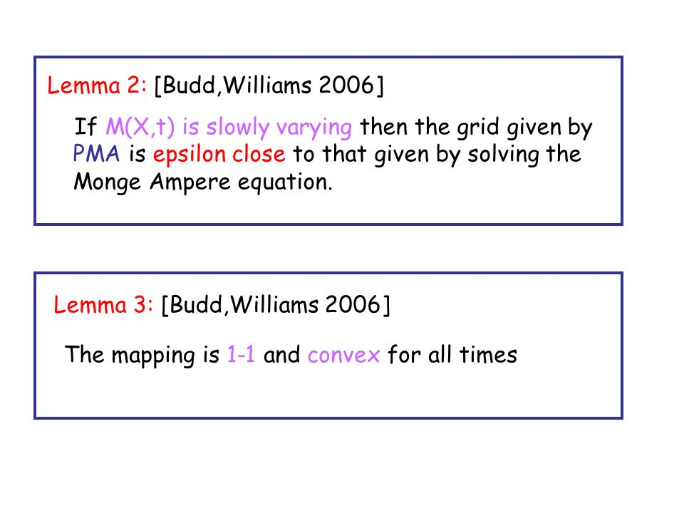 Lemma 2: [Budd,Williams 2006] If M(X,t) is slowly varying then the grid given by PMA is epsilon close to that given by solving the Monge Ampere equation.