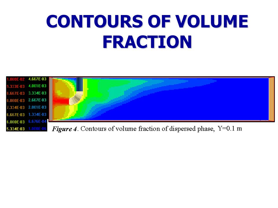 CONTOURS OF VOLUME FRACTION