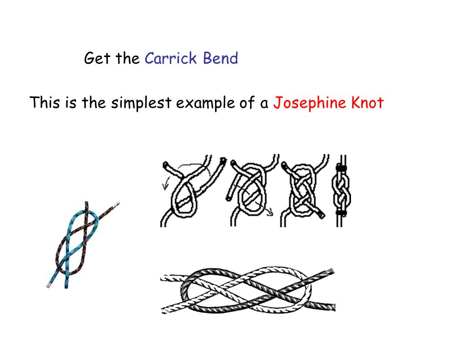 Maths of Celtic and African art Chris Budd  Knots have been