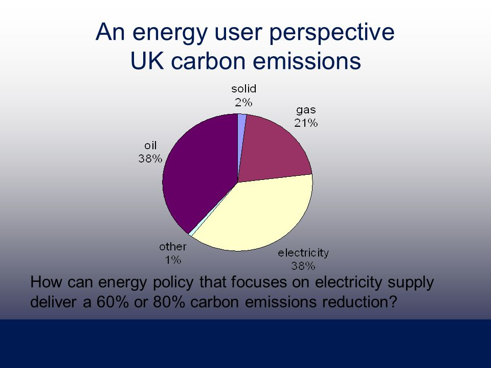 An energy user perspective UK carbon emissions How can energy policy that focuses on electricity supply deliver a 60% or 80% carbon emissions reduction