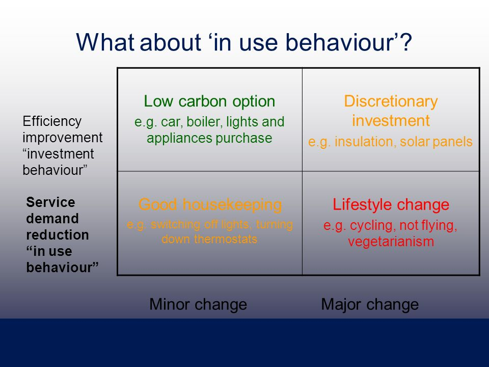 What about in use behaviour. Low carbon option e.g.