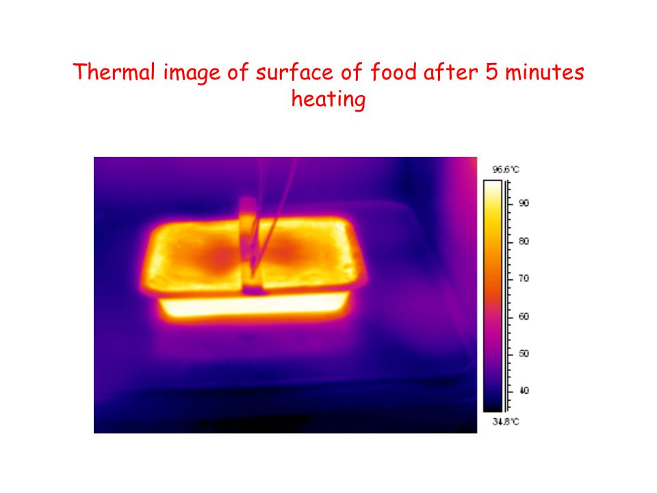 Example 3: Microwave cooking What gets hotter, the outside of the food or the inside