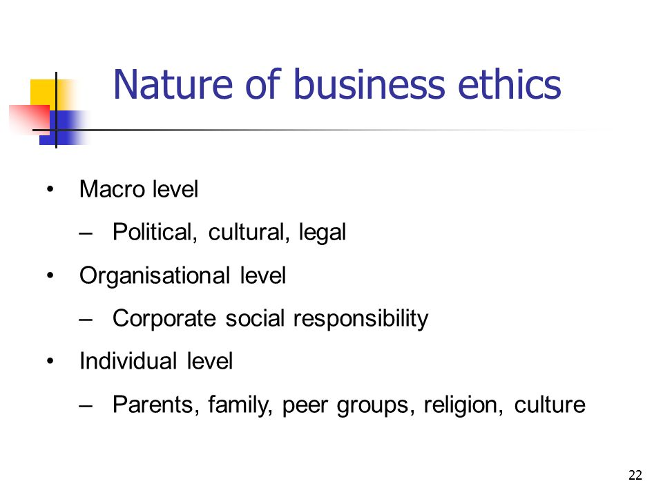 22 Nature of business ethics Macro level –Political, cultural, legal Organisational level –Corporate social responsibility Individual level –Parents, family, peer groups, religion, culture