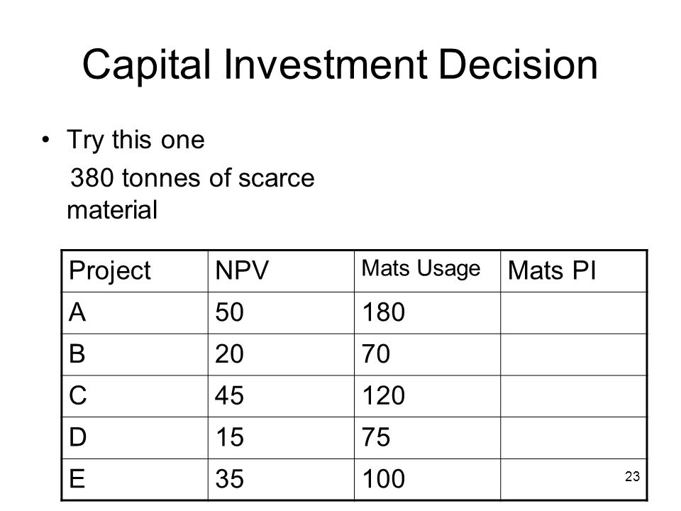 23 Capital Investment Decision Try this one 380 tonnes of scarce material ProjectNPV Mats Usage Mats PI A50180 B2070 C45120 D1575 E35100