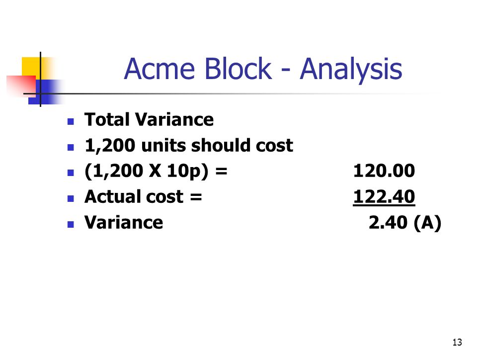 13 Acme Block - Analysis Total Variance 1,200 units should cost (1,200 X 10p) = 120.00 Actual cost = 122.40 Variance 2.40 (A)