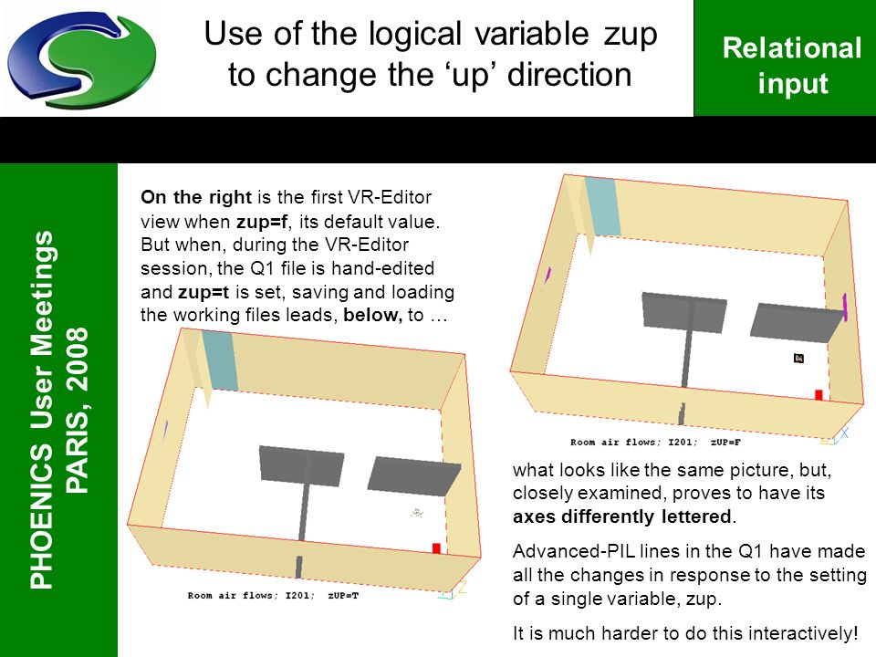 PHOENICS User Meetings PARIS, 2008 Relational input Use of the logical variable zup to change the up direction On the right is the first VR-Editor view when zup=f, its default value.
