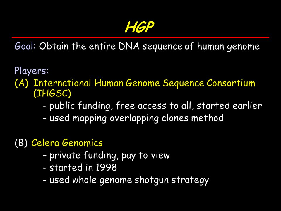 HGP Goal: Obtain the entire DNA sequence of human genome Players: (A)International Human Genome Sequence Consortium (IHGSC) - public funding, free access to all, started earlier - used mapping overlapping clones method (B) Celera Genomics – private funding, pay to view - started in 1998 - used whole genome shotgun strategy