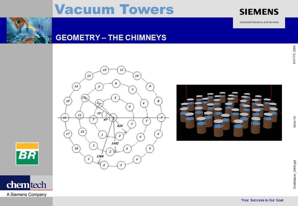 Your Success is Our Goal Distillation_2004.ppt Slide 10 © IT PS 2004 Vacuum Towers GEOMETRY – THE CHIMNEYS
