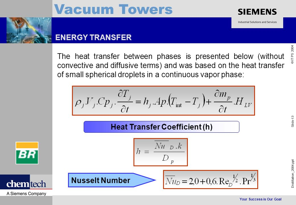 Your Success is Our Goal Distillation_2004.ppt Slide 13 © IT PS 2004 Vacuum Towers ENERGY TRANSFER The heat transfer between phases is presented below (without convective and diffusive terms) and was based on the heat transfer of small spherical droplets in a continuous vapor phase: Heat Transfer Coefficient (h) Nusselt Number