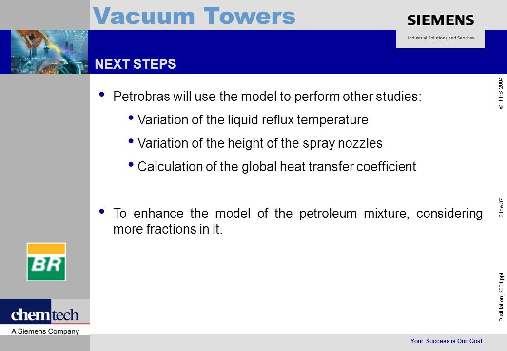 Your Success is Our Goal Distillation_2004.ppt Slide 37 © IT PS 2004 Vacuum Towers NEXT STEPS Petrobras will use the model to perform other studies: Variation of the liquid reflux temperature Variation of the height of the spray nozzles Calculation of the global heat transfer coefficient To enhance the model of the petroleum mixture, considering more fractions in it.