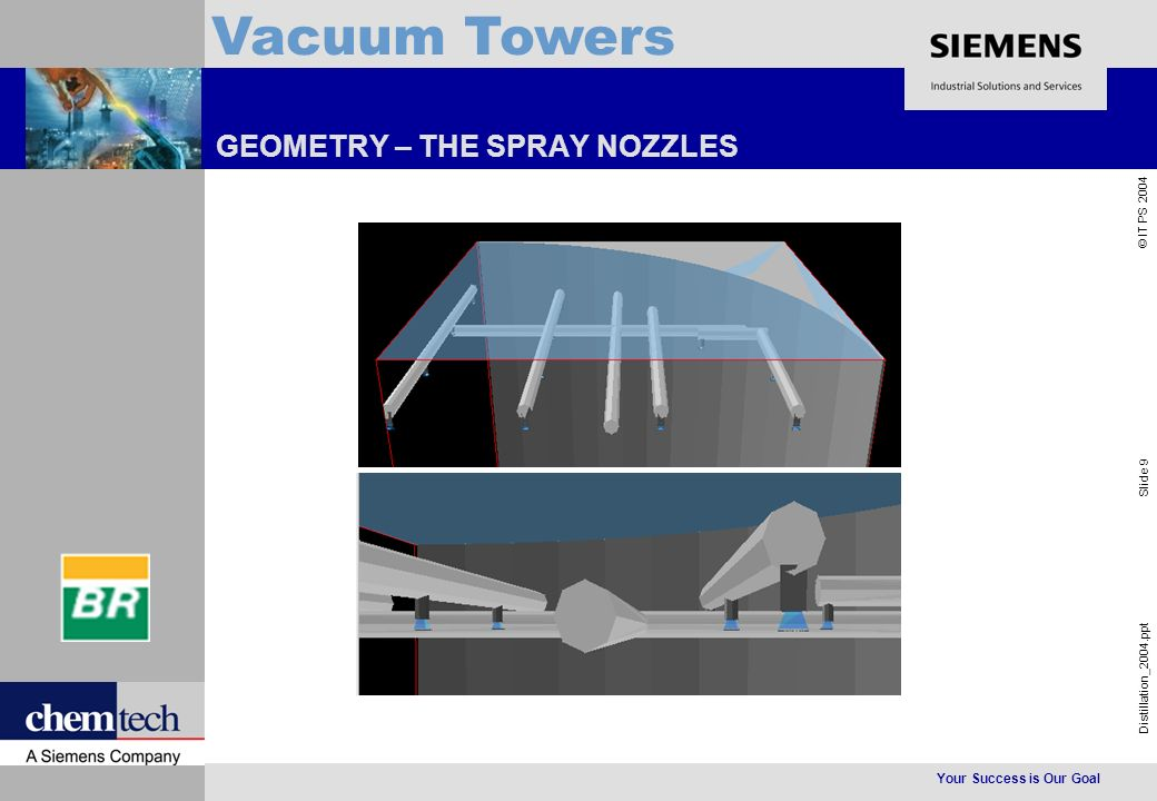 Your Success is Our Goal Distillation_2004.ppt Slide 9 © IT PS 2004 Vacuum Towers GEOMETRY – THE SPRAY NOZZLES