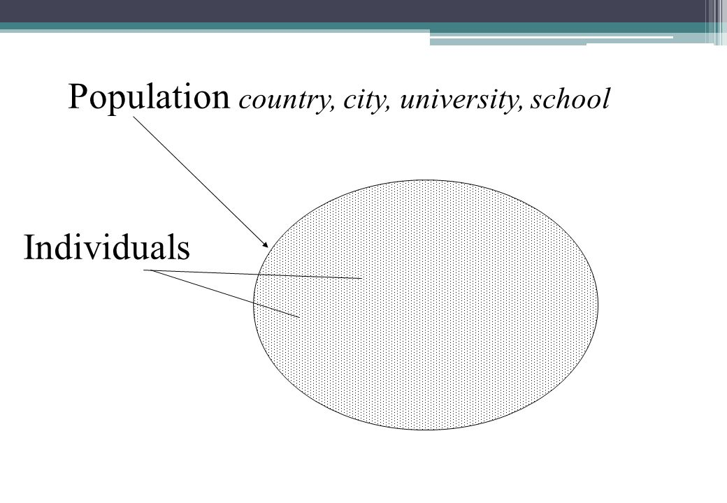 Individuals Population country, city, university, school