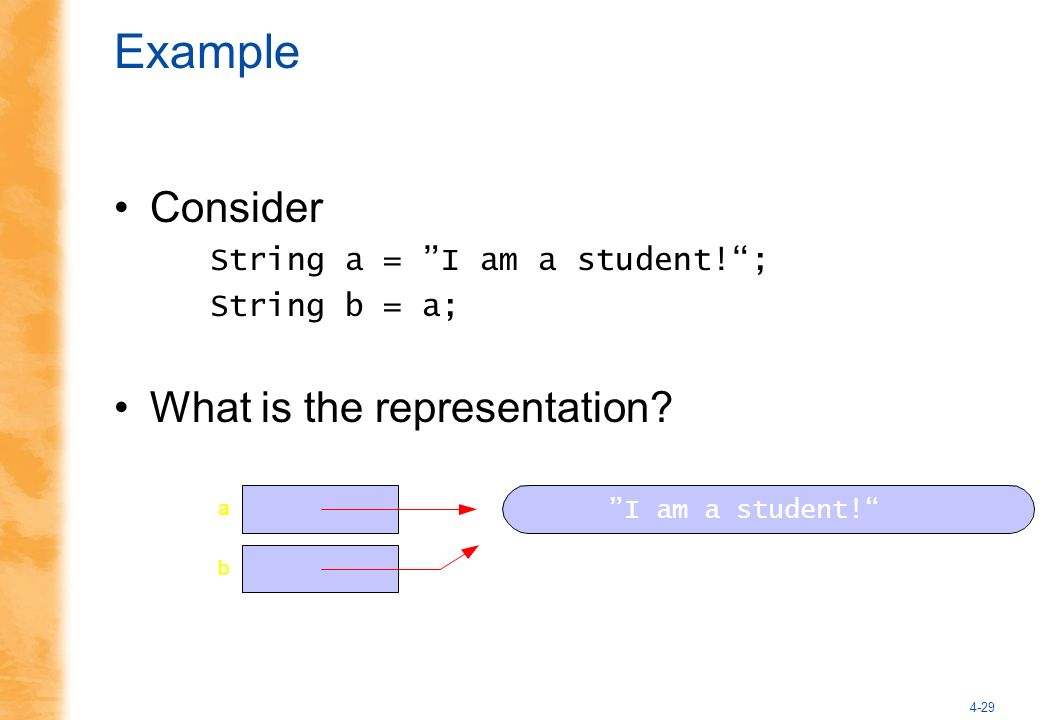 4-29 Example Consider String a = I am a student!; String b = a; What is the representation.