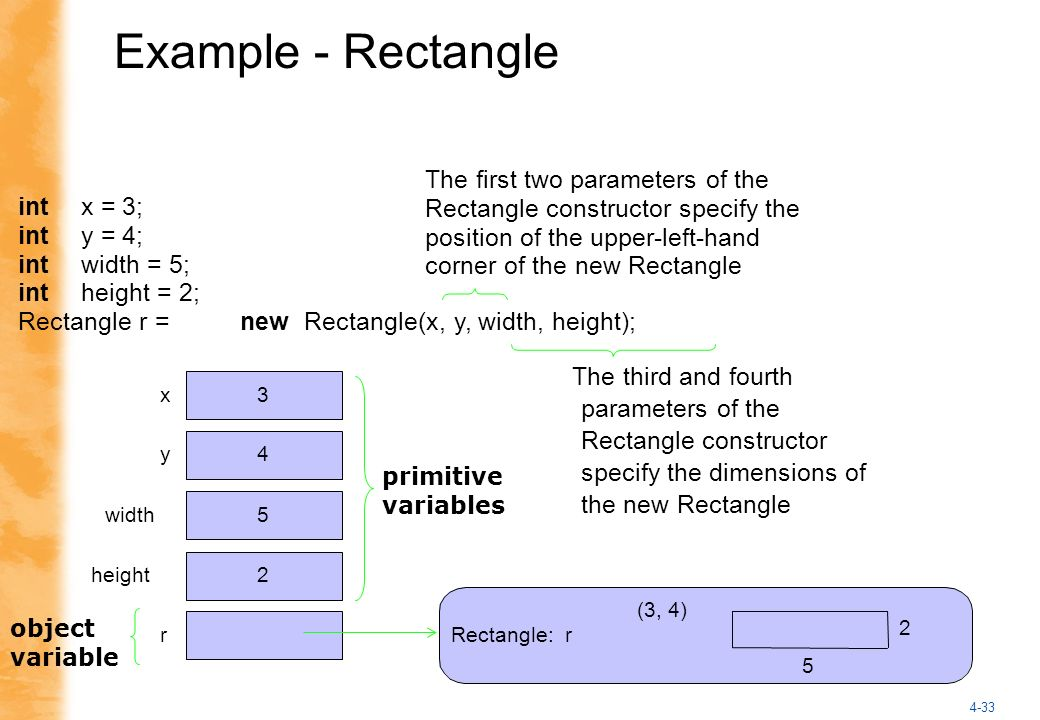 4-33 Example - Rectangle 3x 4y Rectangle: r 5width height2 r 5 2 (3, 4) The third and fourth parameters of the Rectangle constructor specify the dimensions of the new Rectangle The first two parameters of the Rectangle constructor specify the position of the upper-left-hand corner of the new Rectangle intx = 3; inty = 4; intwidth = 5; intheight = 2; Rectangle r =newRectangle(x, y, width, height); primitive variables object variable