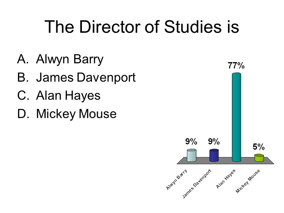 The Director of Studies is A.Alwyn Barry B.James Davenport C.Alan Hayes D.Mickey Mouse