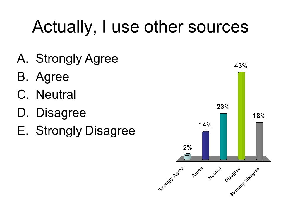 Actually, I use other sources A.Strongly Agree B.Agree C.Neutral D.Disagree E.Strongly Disagree