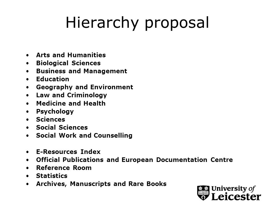 Hierarchy proposal Arts and Humanities Biological Sciences Business and Management Education Geography and Environment Law and Criminology Medicine and Health Psychology Sciences Social Sciences Social Work and Counselling E-Resources Index Official Publications and European Documentation Centre Reference Room Statistics Archives, Manuscripts and Rare Books
