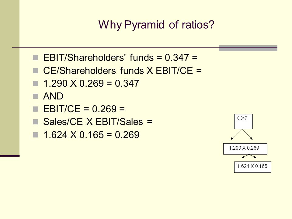 Why Pyramid of ratios.