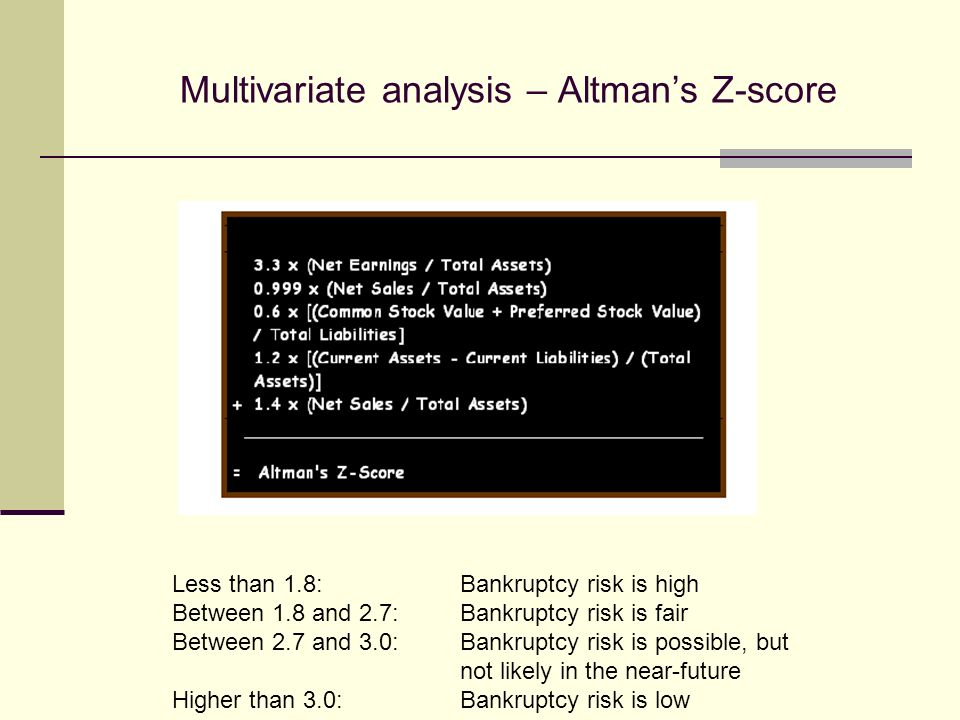 Multivariate analysis – Altmans Z-score Less than 1.8:Bankruptcy risk is high Between 1.8 and 2.7:Bankruptcy risk is fair Between 2.7 and 3.0:Bankruptcy risk is possible, but not likely in the near-future Higher than 3.0:Bankruptcy risk is low