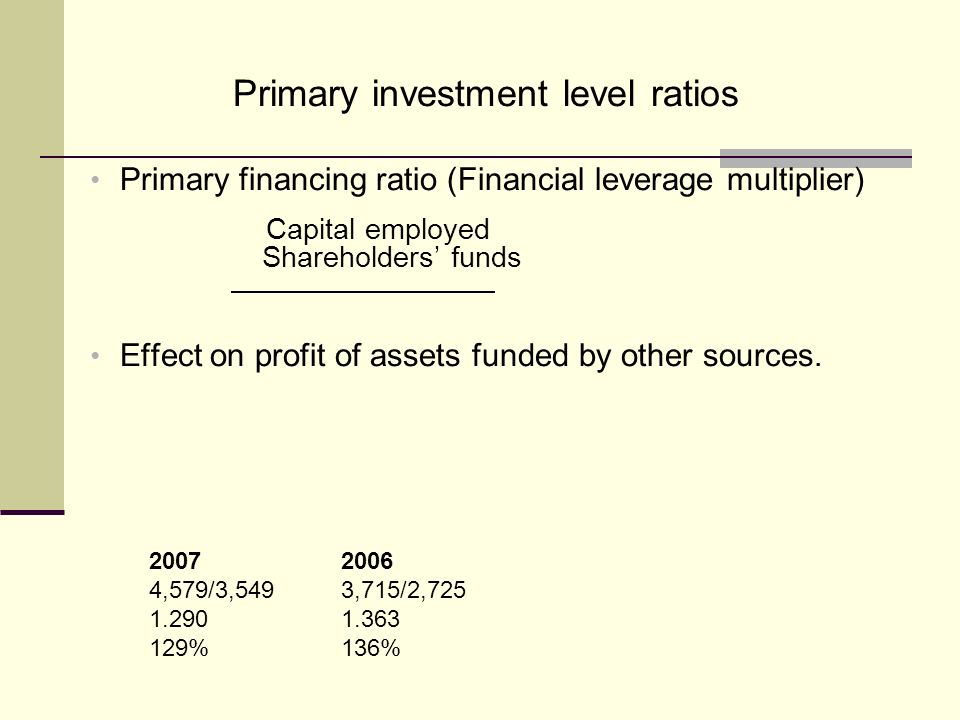 Primary investment level ratios Primary financing ratio (Financial leverage multiplier) Capital employed Shareholders funds Effect on profit of assets funded by other sources.