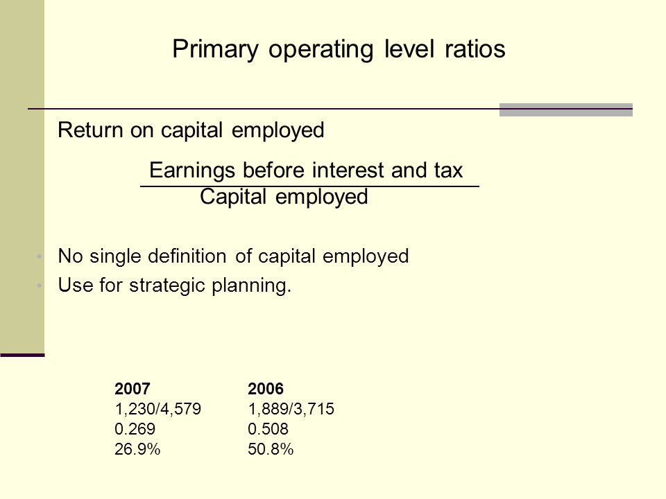 Primary operating level ratios Return on capital employed Earnings before interest and tax Capital employed No single definition of capital employed Use for strategic planning.