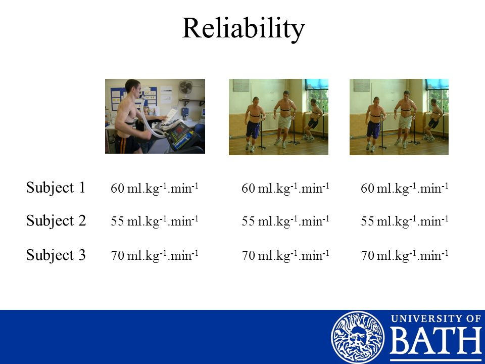 Reliability Subject 1 60 ml.kg -1.min -1 60 ml.kg -1.min -1 60 ml.kg -1.min -1 Subject 2 55 ml.kg -1.min -1 55 ml.kg -1.min -1 55 ml.kg -1.min -1 Subject 3 70 ml.kg -1.min -1 70 ml.kg -1.min -1 70 ml.kg -1.min -1