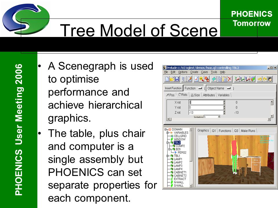 PHOENICS User Meeting 2006 PHOENICS Tomorrow Tree Model of Scene A Scenegraph is used to optimise performance and achieve hierarchical graphics.