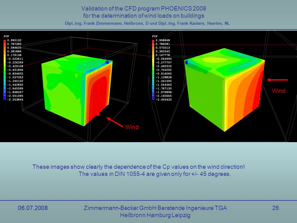 06.07.2008Zimmermann-Becker GmbH Beratende Ingenieure TGA Heilbronn Hamburg Leipzig 06.07.200826 Validation of the CFD program PHOENICS 2008 for the determination of wind loads on buildings Dipl.-Ing.