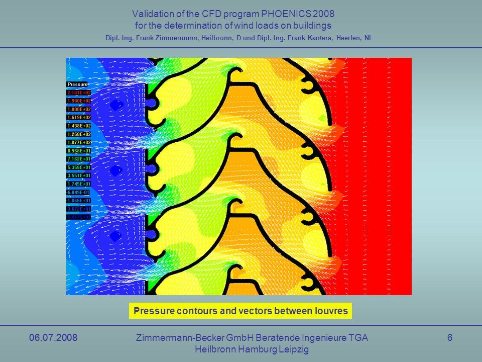 06.07.2008Zimmermann-Becker GmbH Beratende Ingenieure TGA Heilbronn Hamburg Leipzig 06.07.20086 Validation of the CFD program PHOENICS 2008 for the determination of wind loads on buildings Pressure contours and vectors between louvres Dipl.-Ing.