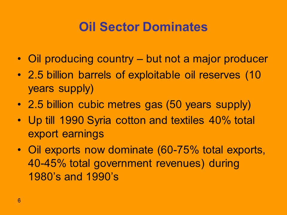 6 Oil Sector Dominates Oil producing country – but not a major producer 2.5 billion barrels of exploitable oil reserves (10 years supply) 2.5 billion cubic metres gas (50 years supply) Up till 1990 Syria cotton and textiles 40% total export earnings Oil exports now dominate (60-75% total exports, 40-45% total government revenues) during 1980s and 1990s